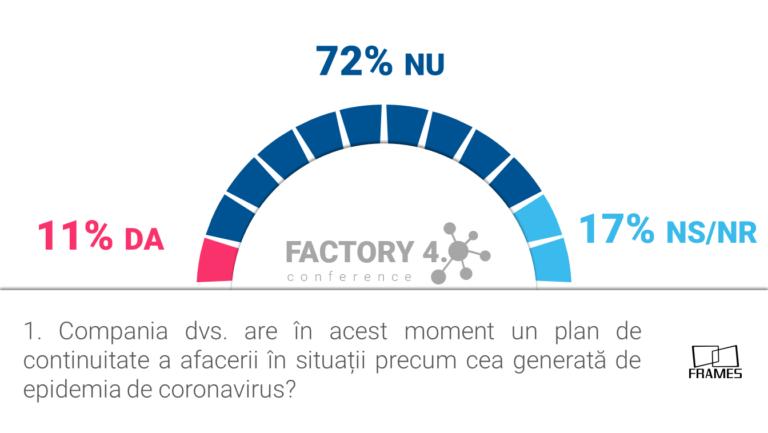 Infographic about coronavirus