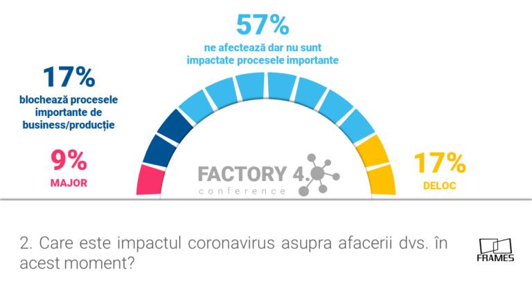 Infographic about coronavirus 2